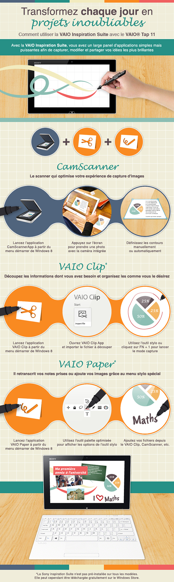 Comment utiliser la VAIO Inspiration Suite - Infographie
